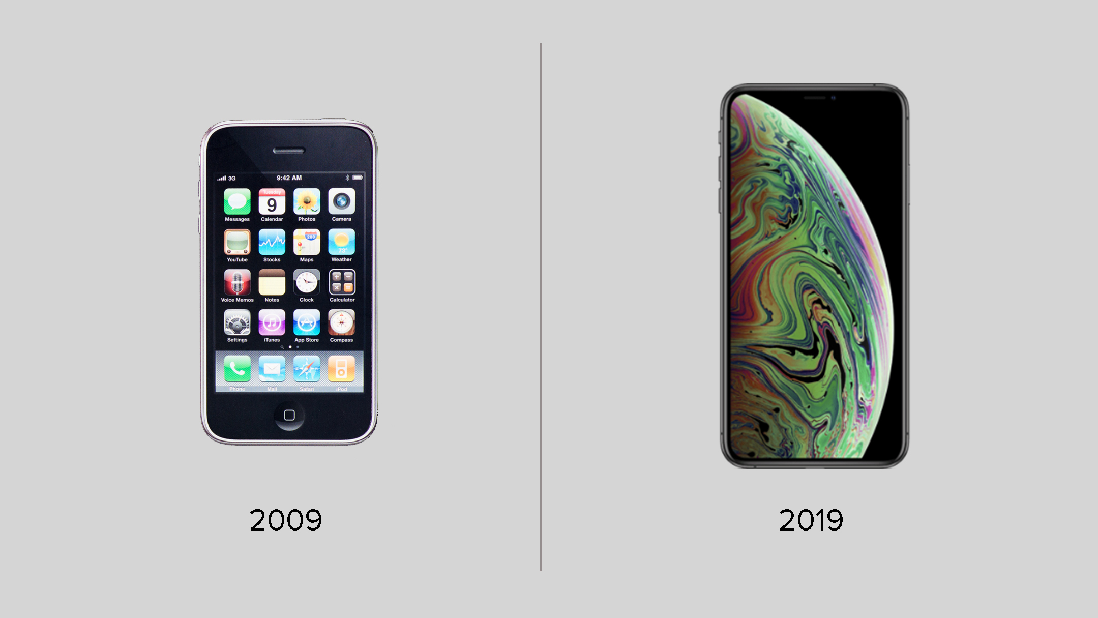The Face of Technology: 2009 to Now