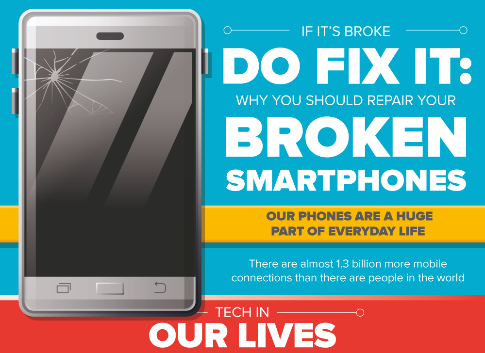 Fix It: Why You Should Repair Your Broken Smartphones